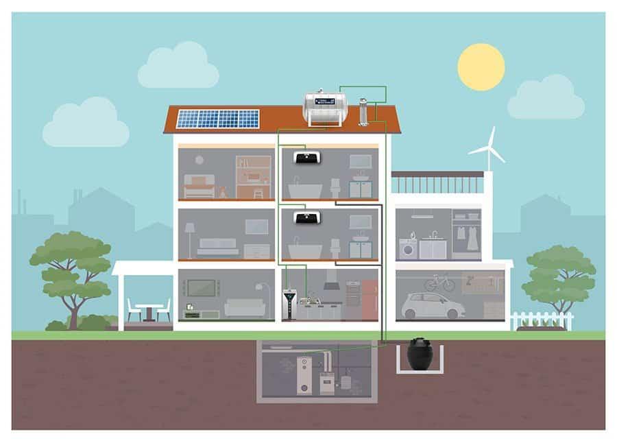 """Mỗi ngôi nhà tại Meyhomes Capital Phú Quốc sẽ được CĐT tặng 01 bộ """"Giải pháp tổng thể về nguồn nước và năng lượng Mặt trời"""" của thương hiệu Tân Á Đại Thành."""