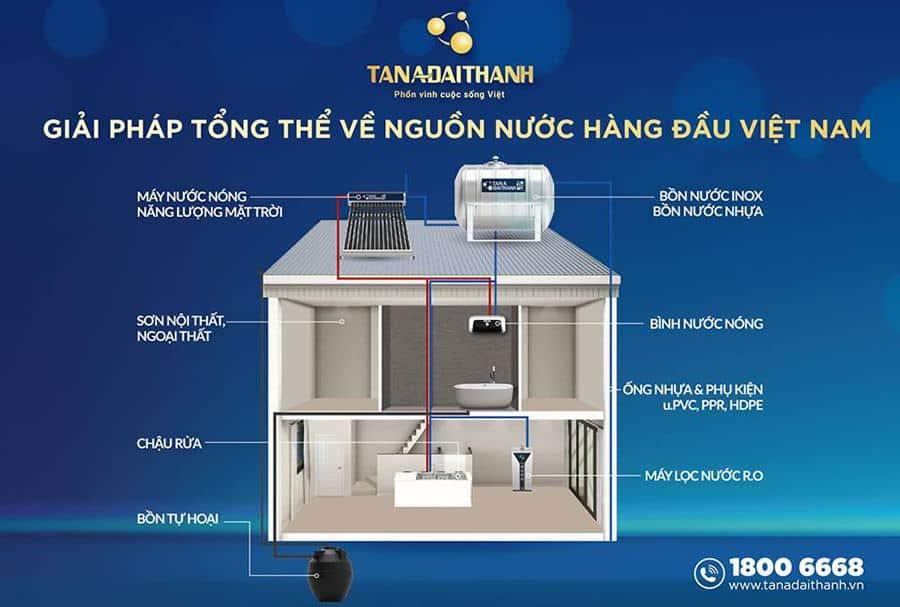 """Mỗi ngôi nhà tại Meyhomes Capital Phú Quốc được tặng 01 bộ """"Giải pháp tổng thể về nguồn nước và năng lượng mặt trời cho ngôi nhà Việt"""" của Tập đoàn Tân Á Đại Thành."""
